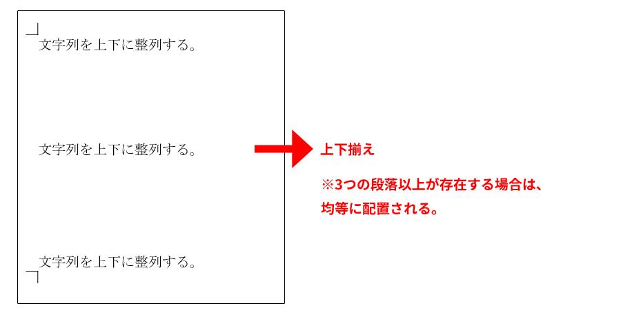 3段落以上の場合は、均等配置